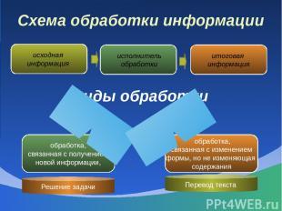 Схема обработки информации Виды обработки обработка, связанная с получением ново