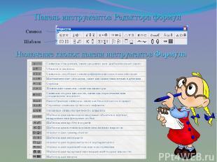 Панель инструментов Редактора формул Назначение кнопок панели инструментов Форму