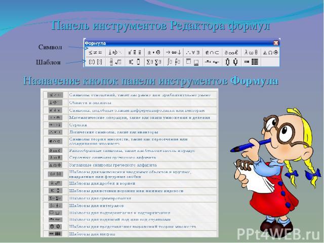 Панель инструментов Редактора формул Назначение кнопок панели инструментов Формула Символ Шаблон