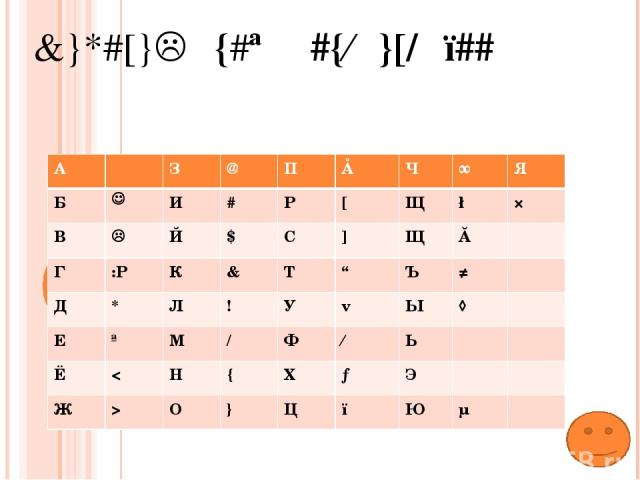 &}*#[} ₭{#ª #{←}[/₭ї## А ₭ З @ П Å Ч ∞ Я Б И # Р [ Щ ∫ × В Й $ С ] Щ ≈ Г :P К & Т ↗ Ъ ≠ Д * Л ! У ℓ Ы ◊ Е ª М / Ф ← Ь Ω Ё < Н { Х → Э π Ж > О } Ц ї Ю µ