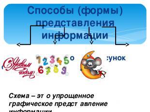 Способы (формы) представления информации текст число рисунок схема Схема – это у