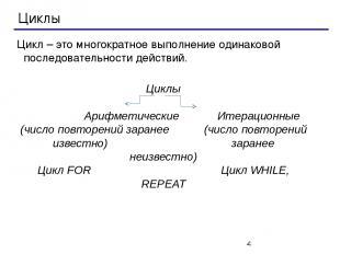 Циклы Цикл – это многократное выполнение одинаковой последовательности действий.