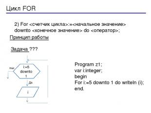 Цикл FOR 2) For := downto do ; Задача ??? Принцип работы Program z1; var i:integ
