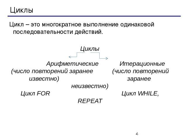 Циклы Цикл – это многократное выполнение одинаковой последовательности действий. Циклы  Арифметические Итерационные (число повторений заранее (число повторений известно) заранее неизвестно) Цикл FOR Цикл WHILE, REPEAT
