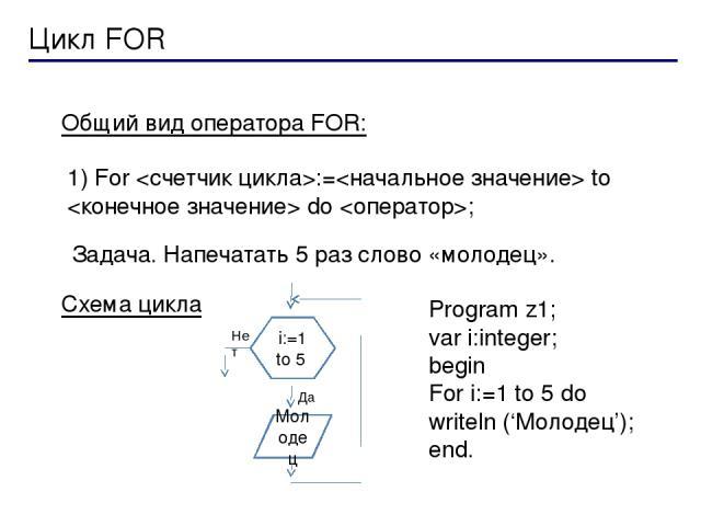 Общий вид оператора FOR: Цикл FOR 1) For := to do ; Задача. Напечатать 5 раз слово «молодец». Схема цикла Program z1; var i:integer; begin For i:=1 to 5 do writeln ('Молодец'); end. i:=1 to 5 Молодец Да Нет