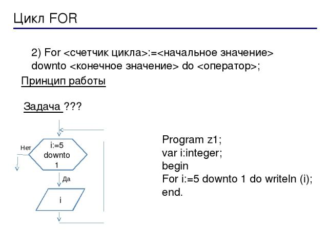 Цикл FOR 2) For := downto do ; Задача ??? Принцип работы Program z1; var i:integer; begin For i:=5 downto 1 do writeln (i); end. i:=5 downto 1 i Да Нет