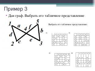 Пример 3 Дан граф. Выбрать его табличное представление Выбрать его табличное пре