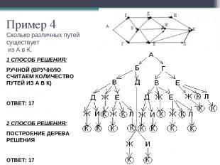 Пример 4 Сколько различных путей существует из А в К. 1 СПОСОБ РЕШЕНИЯ: РУЧНОЙ (