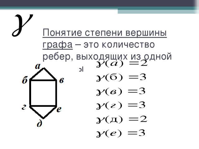 Понятие степени вершины графа – это количество ребер, выходящих из одной вершины