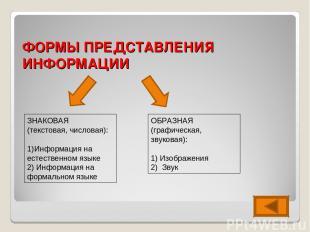 ФОРМЫ ПРЕДСТАВЛЕНИЯ ИНФОРМАЦИИ ЗНАКОВАЯ (текстовая, числовая): Информация на ест