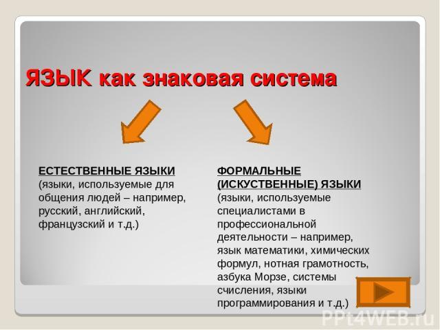 ЯЗЫК как знаковая система ЕСТЕСТВЕННЫЕ ЯЗЫКИ (языки, используемые для общения людей – например, русский, английский, французский и т.д.) ФОРМАЛЬНЫЕ (ИСКУСТВЕННЫЕ) ЯЗЫКИ (языки, используемые специалистами в профессиональной деятельности – например, я…