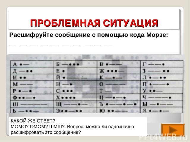 ПРОБЛЕМНАЯ СИТУАЦИЯ Расшифруйте сообщение с помощью кода Морзе: __ __ __ __ __ __ __ __ __ __ КАКОЙ ЖЕ ОТВЕТ? МОМО? ОМОМ? ШМШ? Вопрос: можно ли однозначно расшифровать это сообщение?