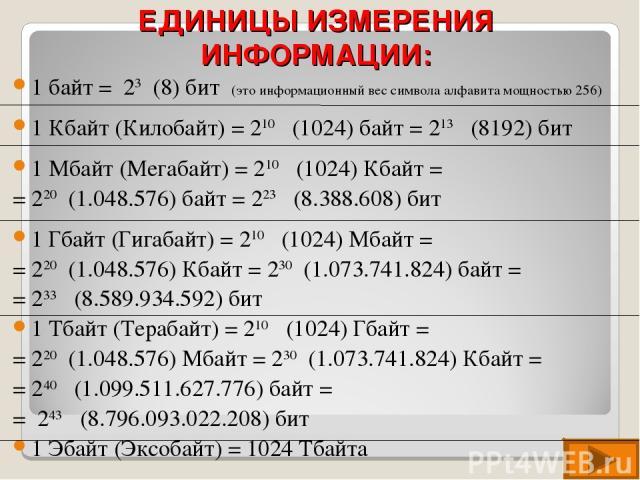 ЕДИНИЦЫ ИЗМЕРЕНИЯ ИНФОРМАЦИИ: 1 байт = 23 (8) бит (это информационный вес символа алфавита мощностью 256) 1 Кбайт (Килобайт) = 210 (1024) байт = 213 (8192) бит 1 Мбайт (Мегабайт) = 210 (1024) Кбайт = = 220 (1.048.576) байт = 223 (8.388.608) бит 1 Гб…