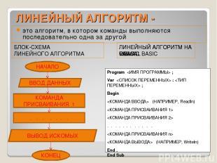 ЛИНЕЙНЫЙ АЛГОРИТМ - это алгоритм, в котором команды выполняются последовательно