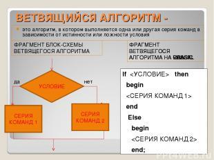 ВЕТВЯЩИЙСЯ АЛГОРИТМ - это алгоритм, в котором выполняется одна или другая серия