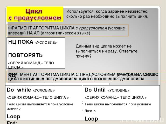 Используется, когда заранее неизвестно, сколько раз необходимо выполнить цикл. НЦ ПОКА ПОВТОРЯТЬ КЦ Do while Тело цикла выполняется пока условие истинно Loop ФРАГМЕНТ АЛГОРИТМА ЦИКЛА с предусловием (условие впереди) НА АЯ (алгоритмическом языке) ФРА…