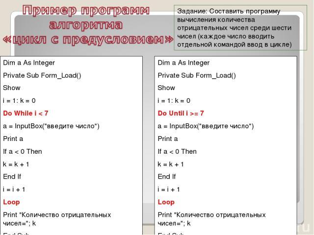 Задание: Составить программу вычисления количества отрицательных чисел среди шести чисел (каждое число вводить отдельной командой ввод в цикле) Dim a As Integer Private Sub Form_Load() Show i = 1: k = 0 Do While i < 7 a = InputBox(