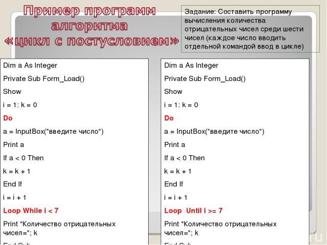 Задание: Составить программу вычисления количества отрицательных чисел среди шести чисел (каждое число вводить отдельной командой ввод в цикле) Dim a As Integer Private Sub Form_Load() Show i = 1: k = 0 Do a = InputBox(