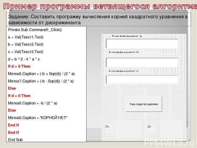 Задание: Составить программу вычисления корней квадратного уравнения в зависимости от дискриминанта Private Sub Command1_Click() a = Val(Текст1.Text) b = Val(Текст2.Text) c = Val(Текст3.Text) d = b ^ 2 - 4 * a * c If d > 0 Then Метка6.Caption = (-b …