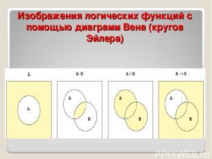 Изображения логических функций с помощью диаграмм Вена (кругов Эйлера)