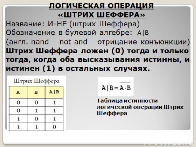 ЛОГИЧЕСКАЯ ОПЕРАЦИЯ «ШТРИХ ШЕФФЕРА» Название: И-НЕ (штрих Шеффера) Обозначение в булевой алгебре: A|B (англ. nand – not and – отрицание конъюнкции) Штрих Шеффера ложен (0) тогда и только тогда, когда оба высказывания истинны, и истинен (1) в остальн…