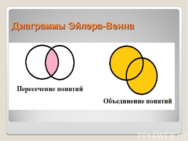 Диаграммы Эйлера-Венна