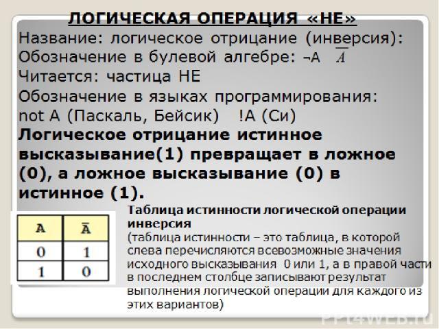 ЛОГИЧЕСКАЯ ОПЕРАЦИЯ «НЕ» Название: логическое отрицание (инверсия): Обозначение в булевой алгебре: ¬А Читается: частица НЕ Обозначение в языках программирования: not А (Паскаль, Бейсик) !А (Си) Логическое отрицание истинное высказывание(1) превращае…