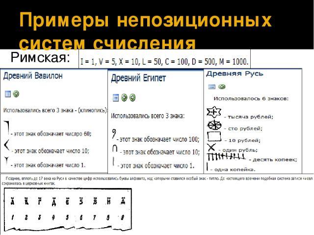 Примеры непозиционных систем счисления Римская:
