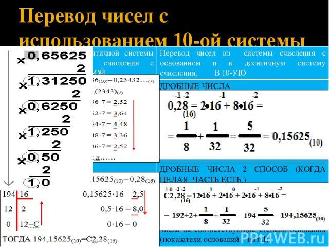 Перевод чисел с использованием 10-ой системы счисления Перевод чисел издесятичной системы счисления в систему счисления с основаниемn. ИЗ 10-ОЙ Перевод чисел изсистемы счисления с основаниемnв десятичную систему счисления. В 10-УЮ ДРОБНЫЕ ЧИСЛА 1 СП…