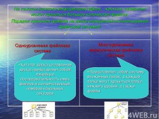 Одноуровневая файловая система Многоуровневая иерархическая файловая система Кат