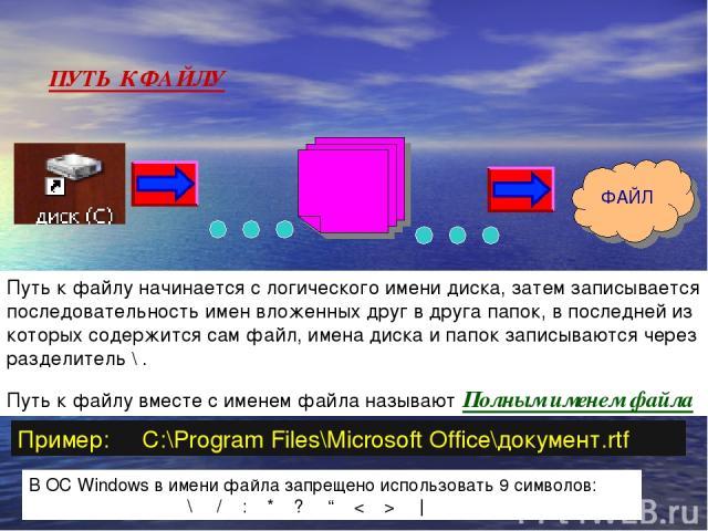 ПУТЬ К ФАЙЛУ ФАЙЛ Путь к файлу начинается с логического имени диска, затем записывается последовательность имен вложенных друг в друга папок, в последней из которых содержится сам файл, имена диска и папок записываются через разделитель \ . Путь к ф…