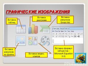ГРАФИЧЕСКИЕ ИЗОБРАЖЕНИЯ Вставка диаграмм Вставка таблиц Вставка рисунков Smart A