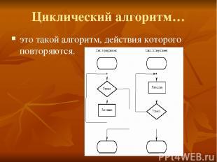 Циклический алгоритм… это такой алгоритм, действия которого повторяются.