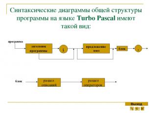 Стандартные типы данных; Группы целых типов; Группы вещественных типов; Группы б