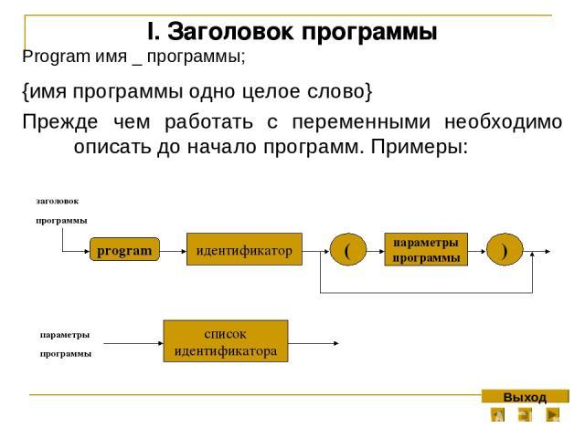 Операторы предназначены для описания действий, которые будут выполнены при реализации алгоритма. Операторы: Простые операторы; Структурные операторы; Выход оператор