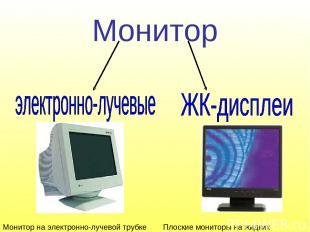 Монитор Монитор на электронно-лучевой трубке Плоские мониторы на жидких кристалл