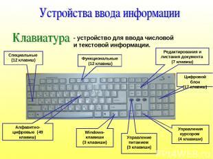 - устройство для ввода числовой и текстовой информации. Функциональные (12 клави