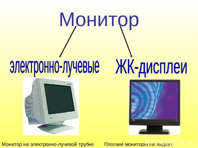 Монитор Монитор на электронно-лучевой трубке Плоские мониторы на жидких кристаллах.