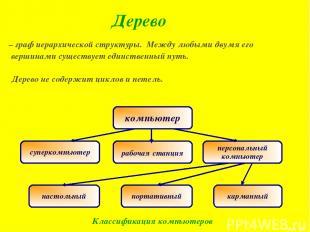 Дерево Классификация компьютеров – граф иерархической структуры. Между любыми дв