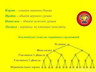 Корень – главная вершина дерева Предок – объект верхнего уровня Потомок – объект