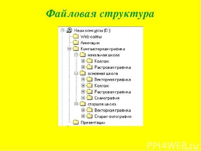 Файловая структура * из 15