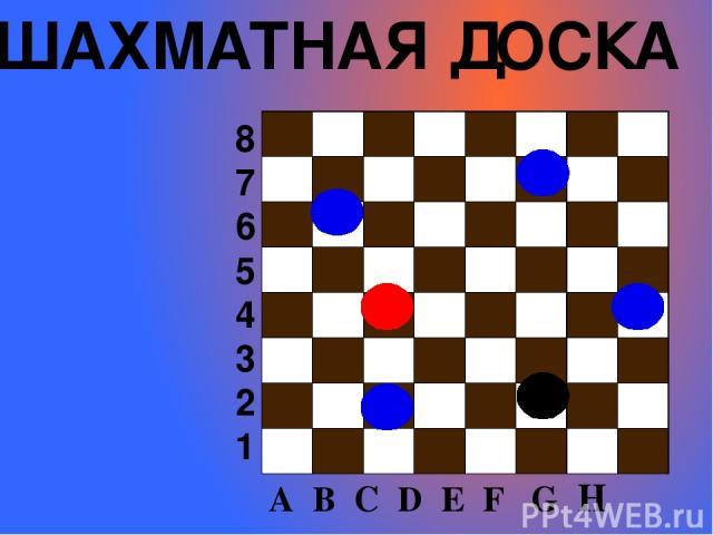 ШАХМАТНАЯ ДОСКА А B С D E F G H 8 7 6 5 4 3 2 1