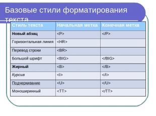 Базовые стили форматирования текста Стиль текста Начальная метка Конечная метка