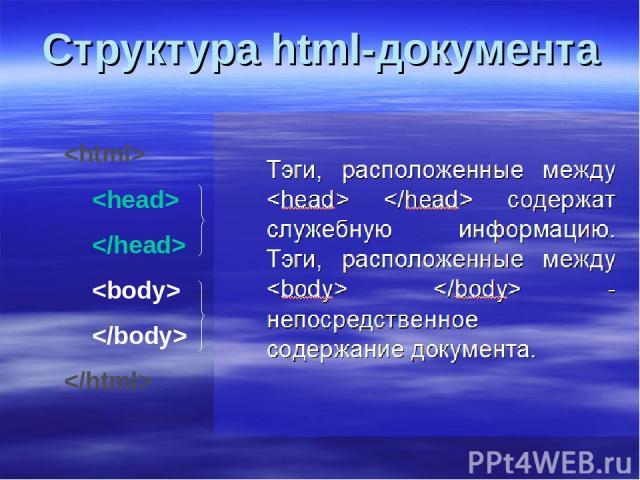 Структура html-документа «Голова» «Тело»