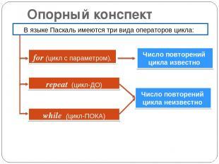 Опорный конспект while (цикл-ПОКA) repeat (цикл-ДО) for (цикл с параметром). Чис