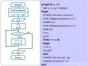program n_14; var x, y, q, r: integer; begin writeln ('Частное и остаток'); writ