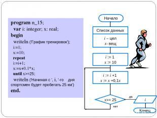 program n_15; var i: integer; x: real; begin writeln ('График тренировок'); i:=1