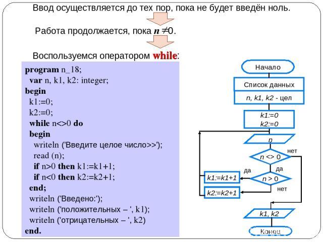 Ввод осуществляется до тех пор, пока не будет введён ноль. Работа продолжается, пока n 0. Воспользуемся оператором while: program n_18; var n, k1, k2: integer; begin k1:=0; k2:=0; while n0 do begin writeln ('Введите целое число>>'); read (n); if n>0…