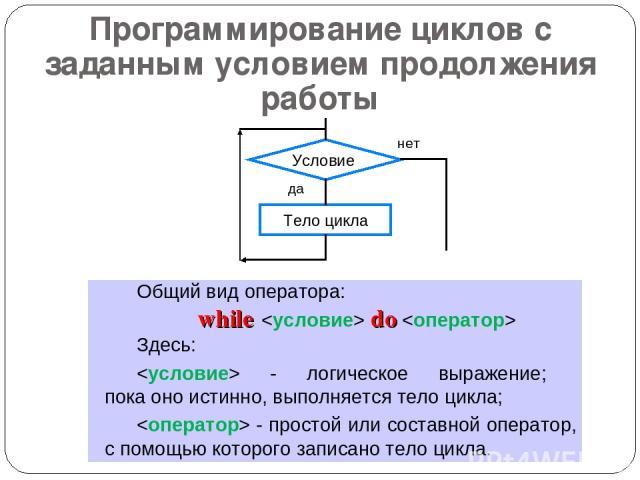 Программирование циклов с заданным условием продолжения работы Общий вид оператора: while do Здесь: - логическое выражение; пока оно истинно, выполняется тело цикла; - простой или составной оператор, с помощью которого записано тело цикла.