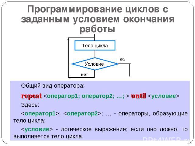 Программирование циклов с заданным условием окончания работы Общий вид оператора: repeat until Здесь: ; ; … - операторы, образующие тело цикла; - логическое выражение; если оно ложно, то выполняется тело цикла.
